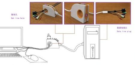 Todos los cables recogidos con Change 3