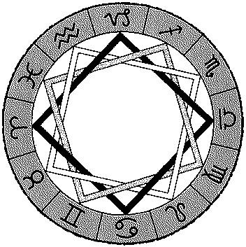 El horóscopo y el destino 3
