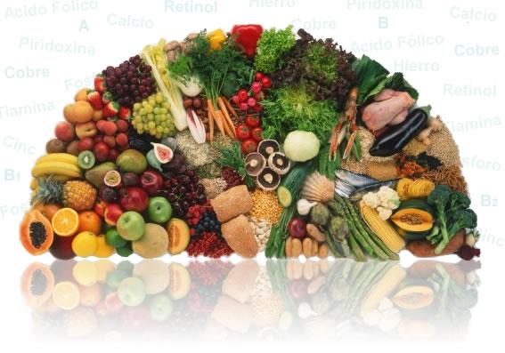La importancia de las vitaminas 3