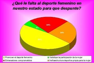 Deporte femenino español, inexistente en los medios 5