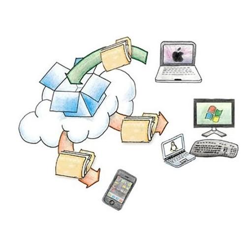 La nube de internet 1