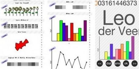 Kontact, una nueva forma de ver a tus contactos en el iPhone 1