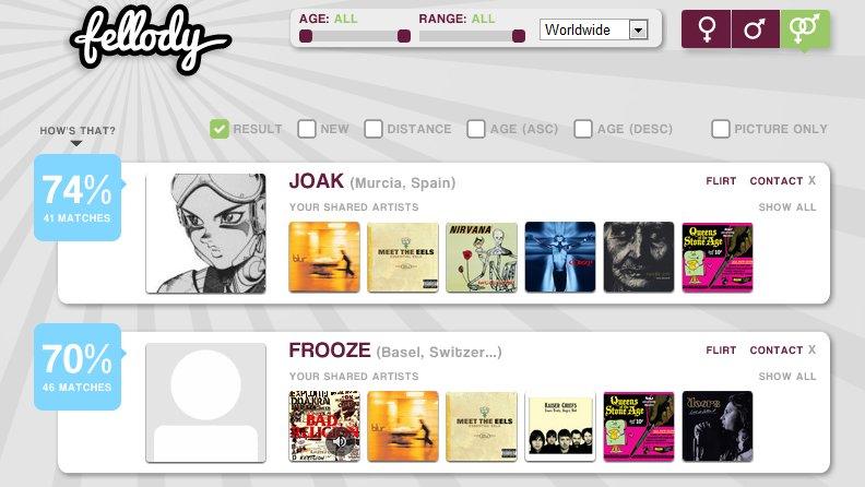 Spotify lanza dos aplicaciones para conquistar chicos 1