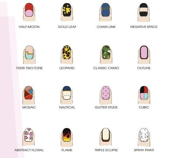 Nail, nail, nail!: un libro para aprender nail art y sacarl partido a tus uñas 2