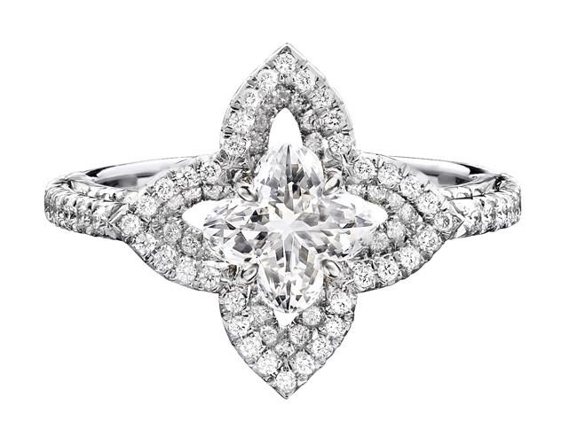 Alianzas de Louis Vuitton para tu ¡sí, quiero! 2
