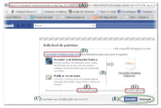 Información Facebook